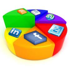 social media marketing piechart
